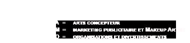 A-M-O - Artistique concepteur – Marketing Publicitaire – Organisation évènementielle